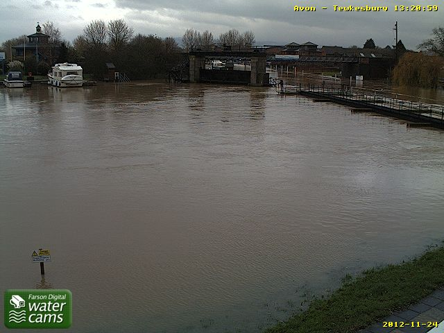 River webcam