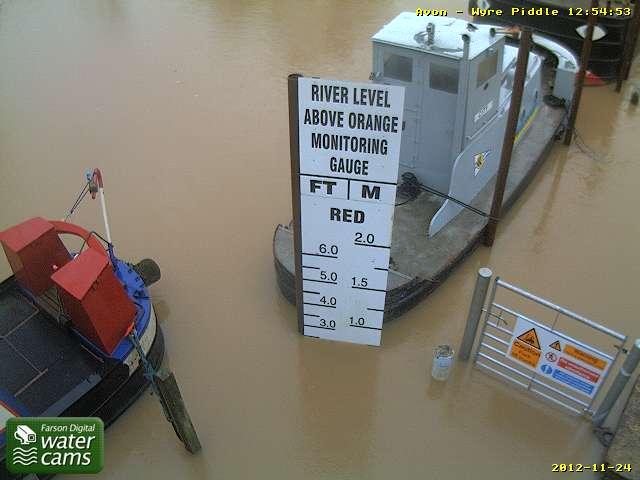 River cameras