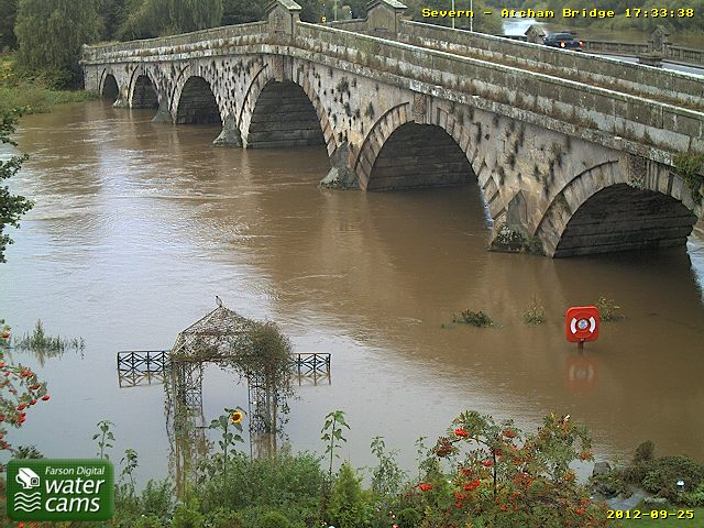 River severn webcam